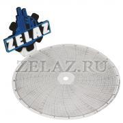 Диски диаграммные ДР250 №2208